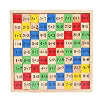 Toyvian Wooden Times Table Tray Maths Multiplication Educational Learning Numberblocks