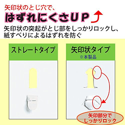 No needle stapler Kokuyo <Ha Linux> (desktop 12 sheets) SLN-MS112D (japan import) - 5