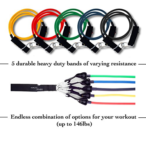 Resistance Bands For – Exercise Bands