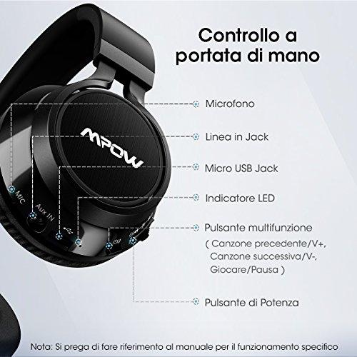 Bluetooth-Cuffie-Stereo-Mpow-Thor-Pieghevole-Auricolari-Wireless -40-Over-Testa-Senza-Fili-Bluetooth-Cuffie-Stereo-con-Microfono-per-iPhone-6s-plus6s-iPhone-  ... e784d6f5351a