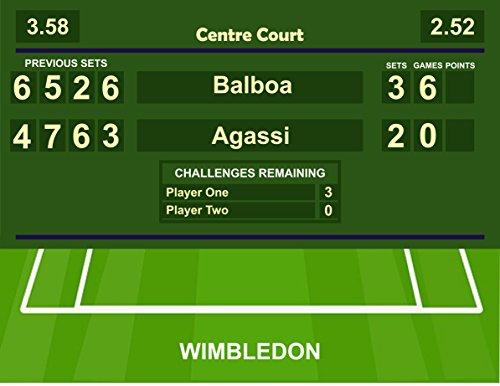 SIGNS 2 ALL Centre Court Wimbledon Tennis Score Board Balboa Name Vintage Stil Metall Wandschild (Injektorklaue 4797)–Größe approx280mm X 205mm (Balboa Board)