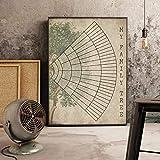 EPSMK Impresión Lona Inicio Pintura de Pared Decoración Lienzo Arte Cartel Imprimir Mi árbol genealógico Fan Chart Picture Nordic Poster Living Room-60x80cm