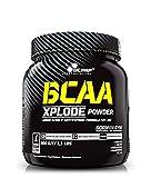 Sport Supplements Protéine Pure L-glutamine - Best Reviews Guide