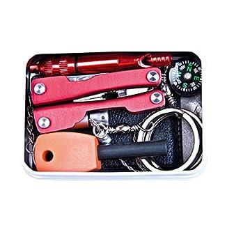 Kit de Supervivencia y Emergencia 2