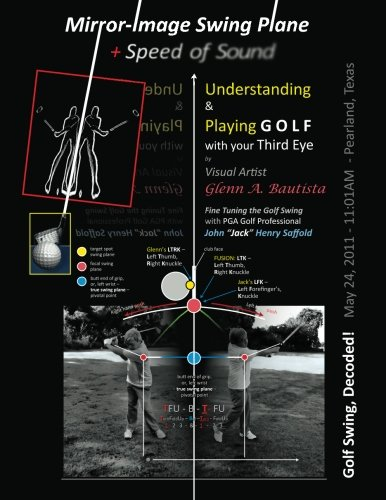 Mirror-Image Swing Plane: Understanding and Playing Golf With Your Third Eye por Glenn A. Bautista