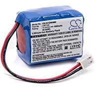 vhbw Li-Ion Akku 1800mAh (14.8V) für Medizin Technik, EKG Gerät Biocare ECG-9801 Wie LBP144. preisvergleich bei billige-tabletten.eu