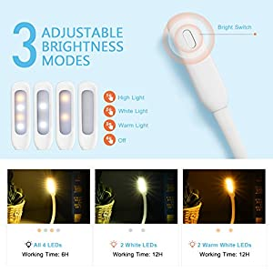Reading Light, TOPELEK 4 LED 3 Brightness Modes Clip On Book light USB Rechargeable Reading Lamp, Flexible Eye-care and Portable Music Stand Light for Night Reading and Kindle E-Reader in Bed [Energy Class A+] … by TOPELEK