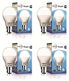 Led Bulbs - Best Reviews Guide