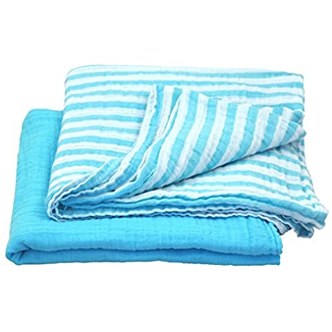 green sprouts Muslin Swaddle Blanket Organic Cotton (One Size, Aqua, Pack of 2)