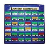TLBSP Esquema De Comportamiento Pack De Inicio para la escuela Maestros