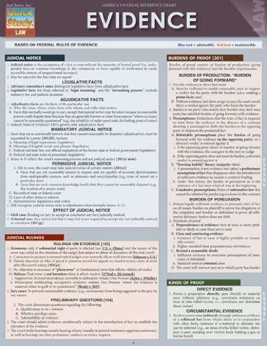 Employment Law (Quick Study: Law) by Inc. BarCharts (2012-12-31)
