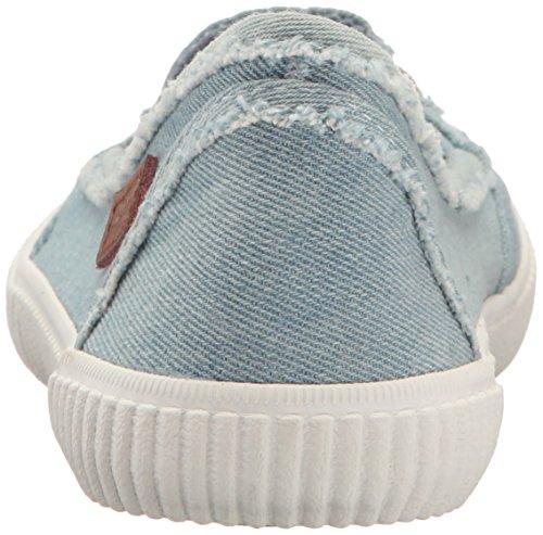 Blowfish Spain Damen Rund Textile Wohnungen Blue Peru Denim Washed