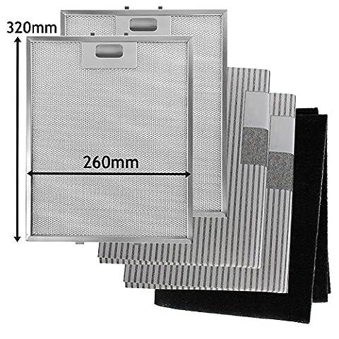 Spares2go universel en métal en maille filet, Carbon + filtres à graisse pour toutes les (Twin Turbo Fan)