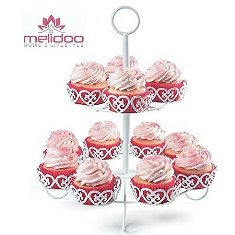 Melidoo 12er Cupcake Muffin Dessert Ständer 2-stöckig | Metall Etagere Weiß, Vintage | Ideal für Kindergeburtstag, Hochzeit, Taufe, Geburtstag, Baby Shower oder als Geschenk [inklusive E-Book] zum (Ausstecher Weihnachten Geschenk)