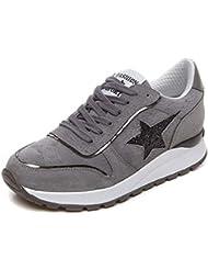 Chaussures De Sport À Chaussures À Chaussures Confortables Chaussures De Course À Pied À Lacets Confortables Chaussures De Course À Pied Toutes Les Chaussures De Sport