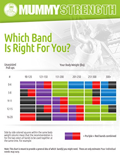 Mummystrength Pull Up – Exercise Bands