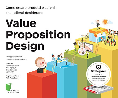 Value Proposition Design. Come creare prodotti e