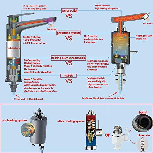 Sofort elektrisch Hot Wasserhahn 2,5kW Wasser Heizung Küchenarmatur Einhebelmischer chrom weiß, 90Grad-Kalt- und Warmwasser Wasserhahn - 3