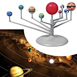 MAJGLGE Solar System Nine Planets Planetarium Model Glow in The