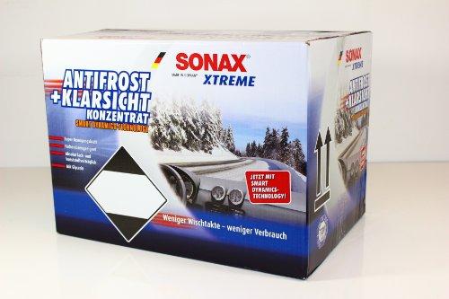 Sonax Antikalk-Effekt