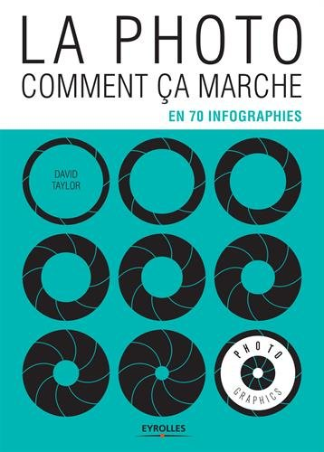 La photo comment ça marche: En 70 infographies par David Taylor