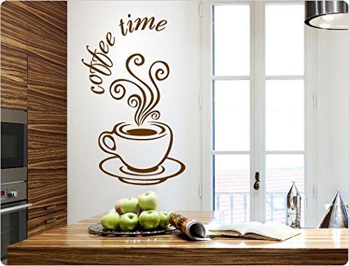 Bilder Kaffeemotive Kuche Test Vergleich 2021 7 Beste Leinwanddrucke