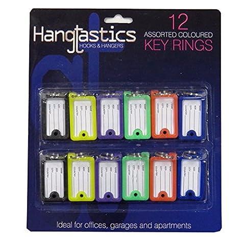 Porte-clés étiquettes d