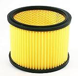 Faltenfilter passend für EINHELL Nass Trockensauger Filter geeignet zum Trockensaugen. Filterpatrone mit Stahlinnengitter, stabile Ausführung, auswaschbar.