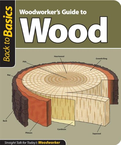 Woodworker's Guide to Wood: Straight Talk for Today's Woodworker (Back to Basics (Fox Chapel Publishing))