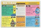 Painless Learning schmerzfreie lernen Mathematik Tisch-Sets Metrisches System multi