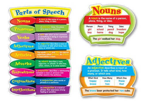 parts-of-speech-bulletin-board-set