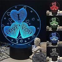 ☀  Specifiche:  ☀ Nome dell'articolo: 3D Illusion Light ☀ Materiale: acrilico, ABS ☀ Potenza: 0,5 W ☀ Tensione: 5V ☀ Colore chiaro: colorato ☀ Alimentazione: USB di ricarica / 3 batterie AA (non incluse) ☀ Caratteristiche: Design 3D, Decorazi...