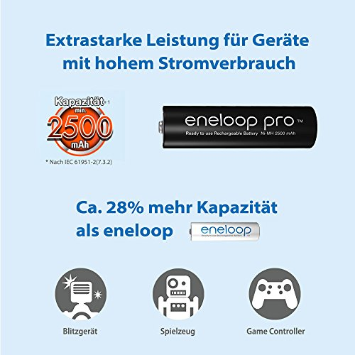 Panasonic Eneloop – Pack 4 pilas AA recargables