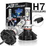 sourcing map Plastica H7 LED lampadine Auto luci Testa Fascetta Supporto Adattatore per E39 Serie 5
