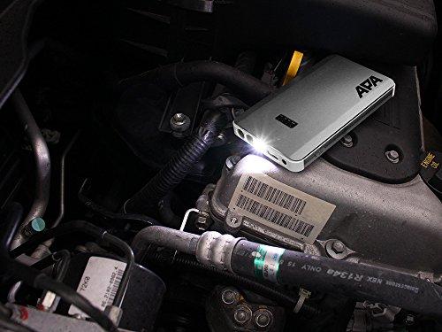 APA  <strong>Ausgangsspannung</strong>   12 V, 5VDC
