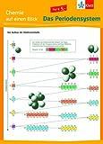 Chemie auf einen Blick - Das Periodensystem der Elemente