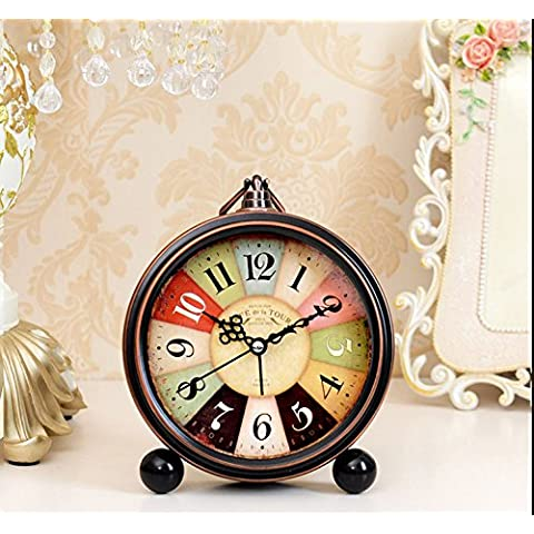 SoftFloat® Classical Retro metal clock with,Bell Alarm Clock with Stereoscopic Dial, Battery Operated Loud Alarm Clock,No tick,Give you a quiet environment.