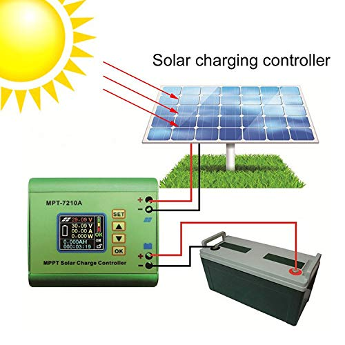 Features:Innovative MPPT technology, high tracking efficiency, which can improve the generated energy.Large back light LCD screen is easy to read.With reverse charging protection: avoid the accumulator cell reversely charge the solar battery.Great fo...