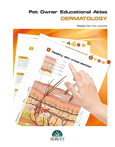 Pet owner educational atlas. Dermatology