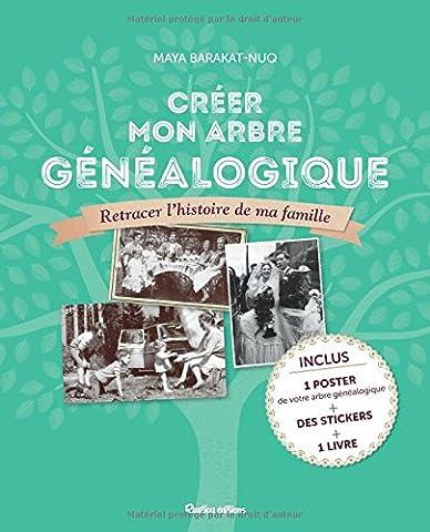 Genealogie Famille - Créer mon arbre généalogique : Retracer l'histoire