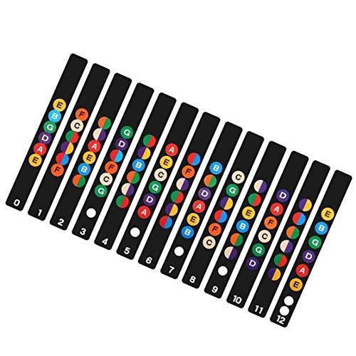 Preisvergleich Produktbild LouiseEvel215 Guitar Musical Scale Aufkleber Guitar Neck Griffbrett Hinweis Karte Fret Aufkleber Lables Decals Lernen Griffbrett