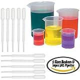 BESTIM INCUK Messbecher-Set mit 5 Kunststoff-Bechern aus Kunststoff in 5 Größen (50, 100, 250, 500, 1000 ml) und 20er-Pack transparente, skalierte Pipetten