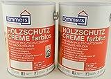 Spar-Set 2x Remmers Aidol Holzschutz-Creme weiß 2,5 l