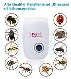 Repellente Ultrasuoni per mosche Zanzare,Mosche Topi Insetti Ratti Scarafaggi Pulci Formiche, Roditori Ants e Ragni Repeller ultrasonico per Ragni Efficace Sicuro e non Tossico per Casa Ufficio