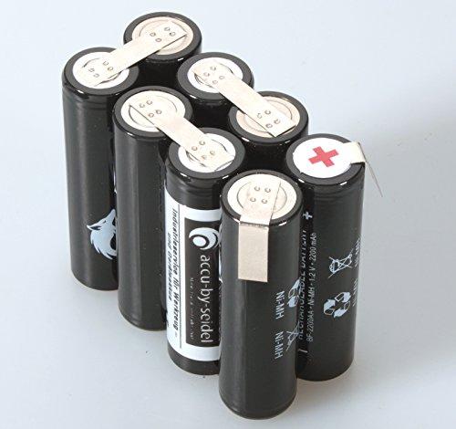 Ersatz- Akku Pack Rohling (BFP8) 9,6Volt - 2200mAh - NiMH (ca.57,3mm x 28,7mm x 49,5mm) - 223g.Zuverlässiger Geräte - Akku für hohe Anforderungen, in Erstausrüster - Qualität mit Ableitern zum löten.