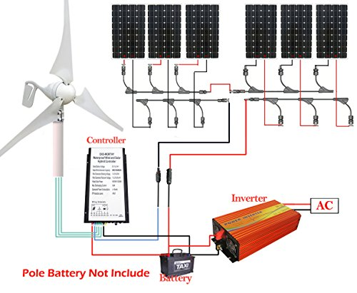 ECO-WORTHY 1300 W Solar Gird ab System-Kits Laden 24 V Akku: 400 W WIND GENERATOR + 6 150 W Solarzellen + Hybrid Turbine Controller + 1,5 kW Inverter für Aufladen