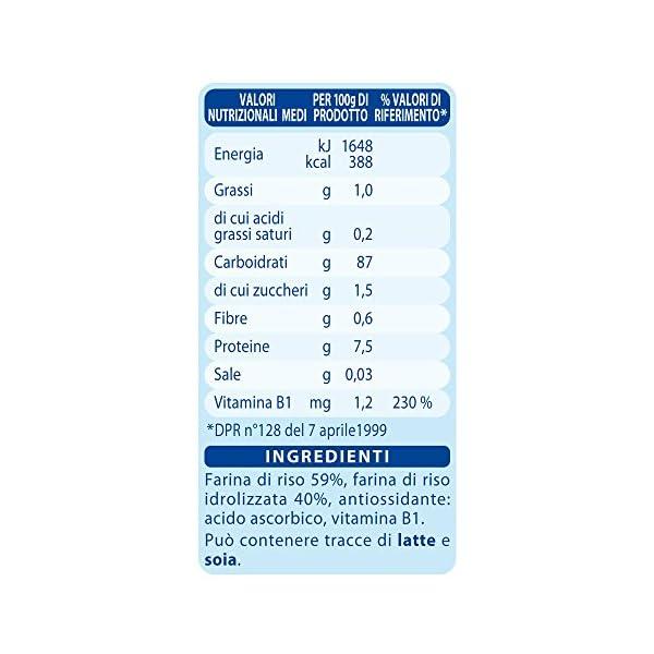 Mellin Crema di Riso - 200 g 2 spesavip