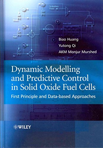 dynamic-modeling-and-predictive-control-in-solid-oxide-fuel-cells-first-principle-and-data-based-app