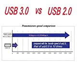 """Storin® USB 3.0 to 2.5"""" SATA Hard Drive Adapter Cable - SATA to USB 3.0 Converter for Desktop SSD/HDD - Hard Drive Adapter suitable for SSD - HDD from Segate - WD - Toshiba - Corsair - intel - Samsung"""
