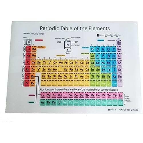 dia del orgullo friki 100 Goods Silicona Tabla Periódica de los Elementos Todo tipo de clima Placemat , 11.4 x 16.1 x 0.03, Conjunto de 2 blanco transparente